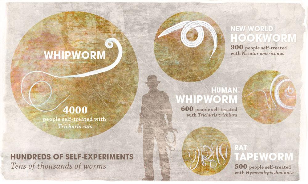 worms_taken